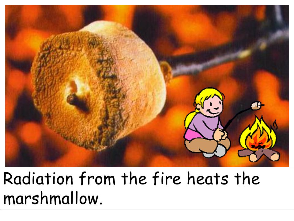 Radiation from the fire heats the marshmallow.