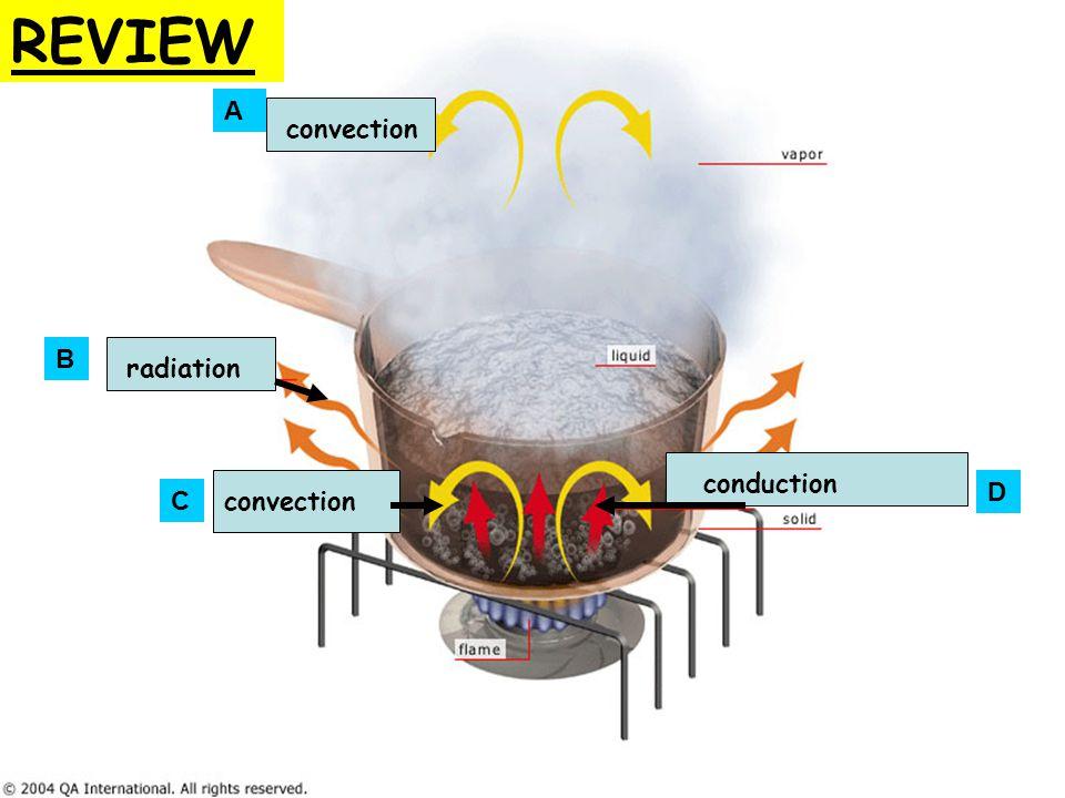 A B D convection radiation conduction REVIEW C convection