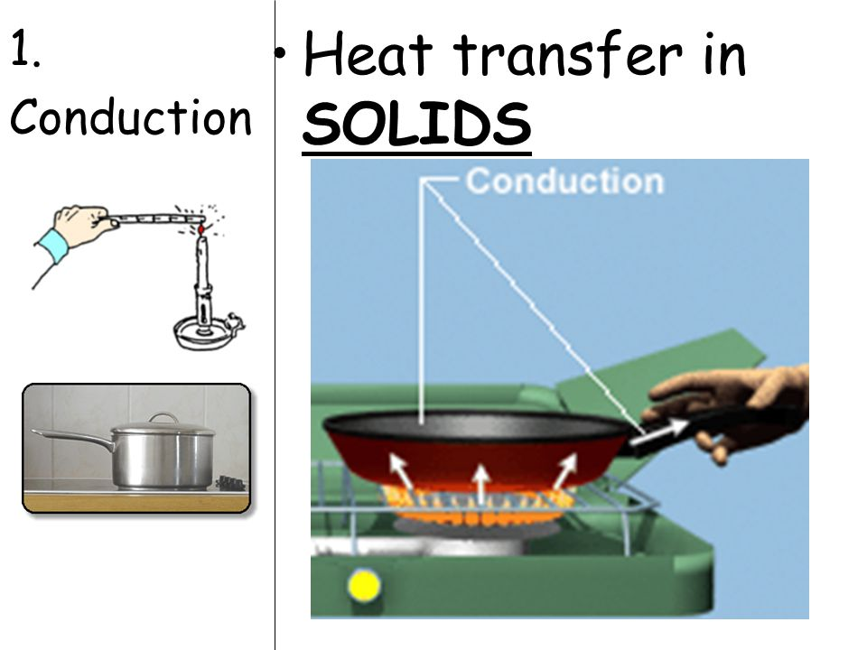 1. Conduction Heat transfer in SOLIDS