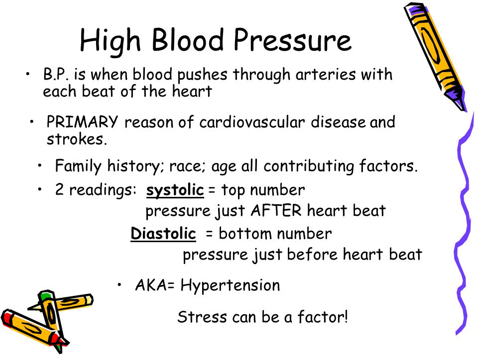 High Blood Pressure B.P.