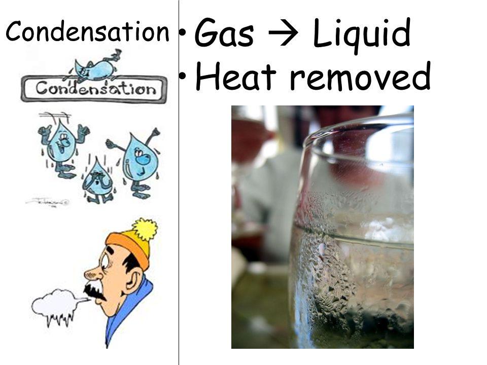 Condensation Gas  Liquid Heat removed