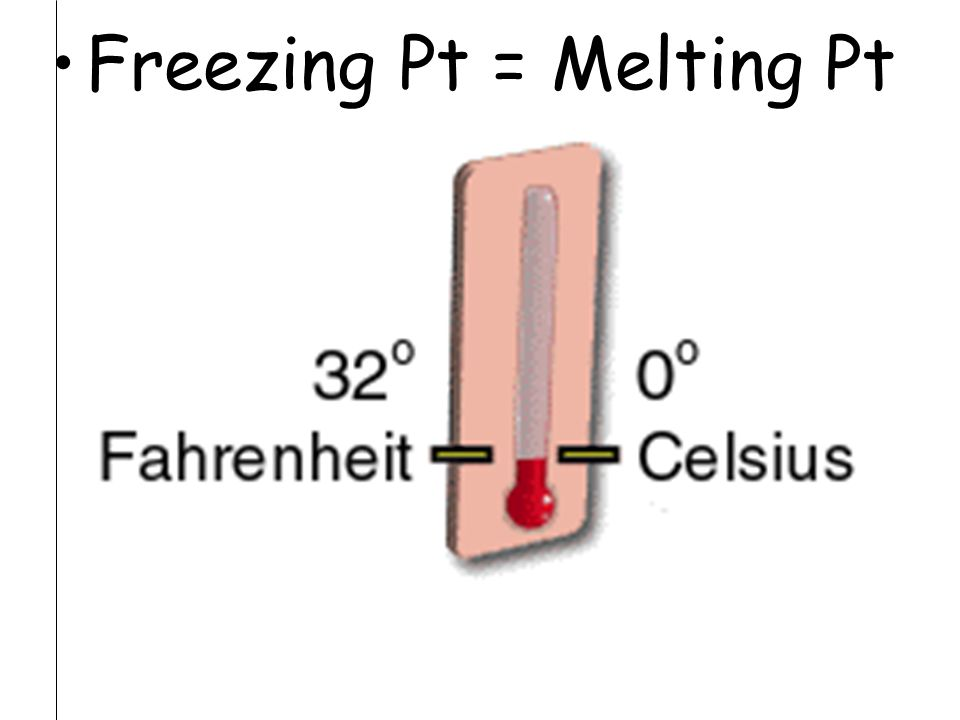 Freezing Pt = Melting Pt