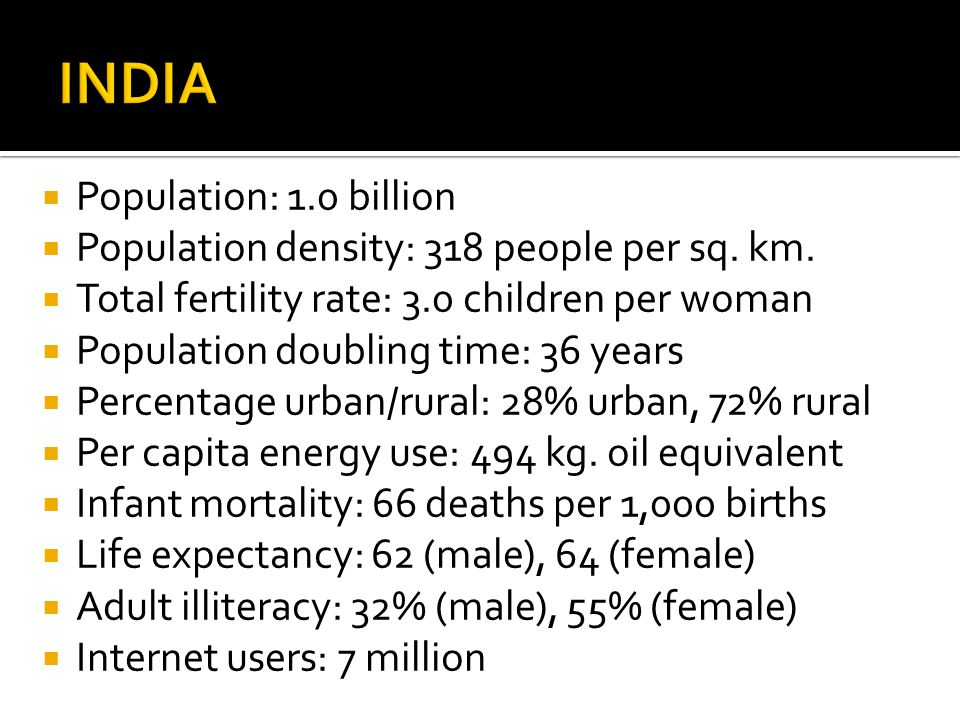  Population: 1.0 billion  Population density: 318 people per sq.