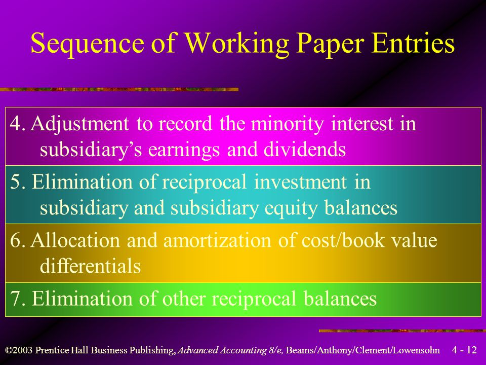 4 - 12 ©2003 Prentice Hall Business Publishing, Advanced Accounting 8/e, Beams/Anthony/Clement/Lowensohn Sequence of Working Paper Entries 4. Adjustme