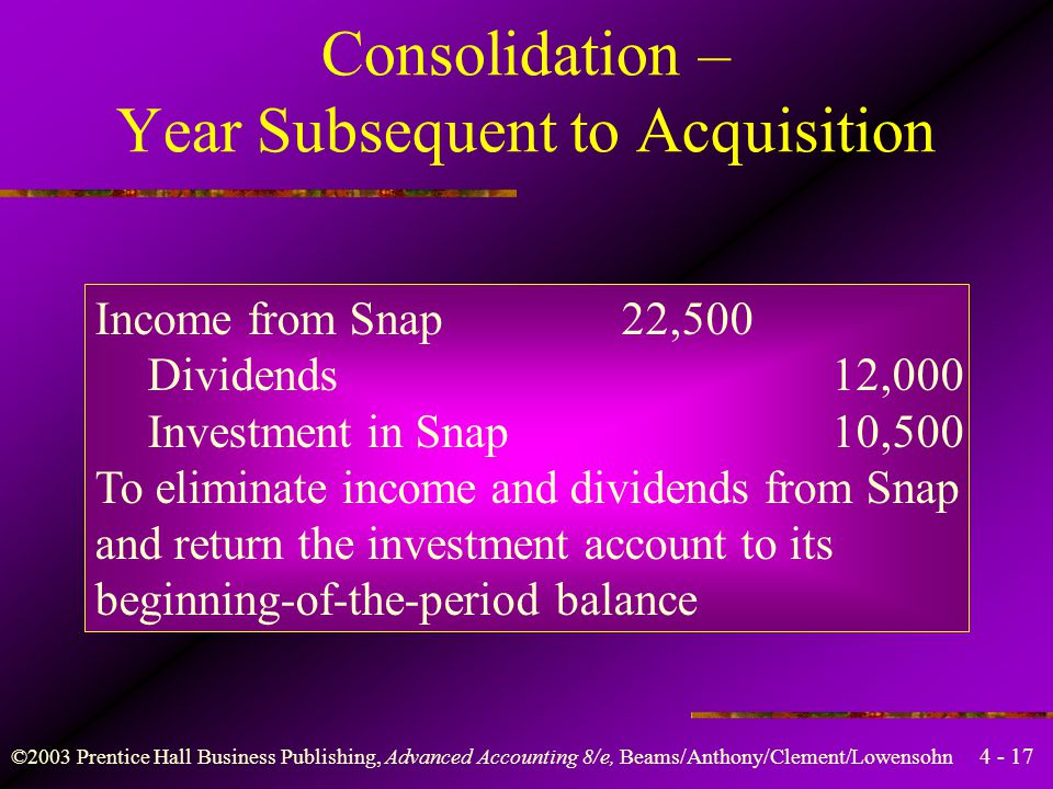4 - 17 ©2003 Prentice Hall Business Publishing, Advanced Accounting 8/e, Beams/Anthony/Clement/Lowensohn Consolidation – Year Subsequent to Acquisitio