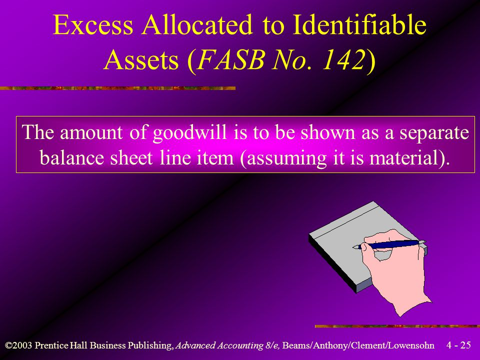 4 - 25 ©2003 Prentice Hall Business Publishing, Advanced Accounting 8/e, Beams/Anthony/Clement/Lowensohn Excess Allocated to Identifiable Assets (FASB