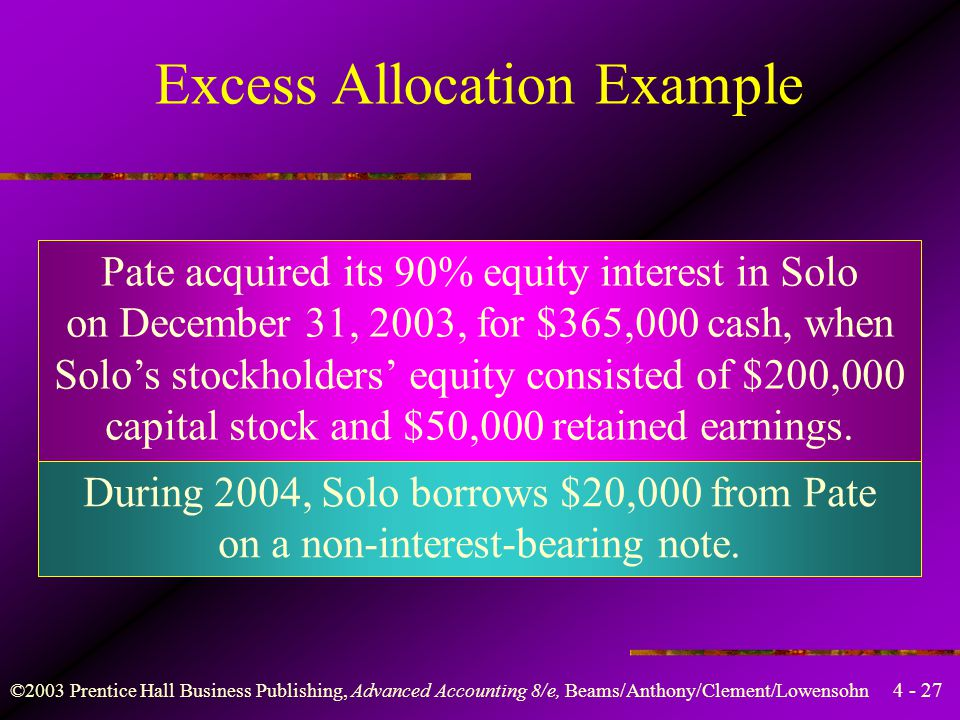 4 - 27 ©2003 Prentice Hall Business Publishing, Advanced Accounting 8/e, Beams/Anthony/Clement/Lowensohn Pate acquired its 90% equity interest in Solo