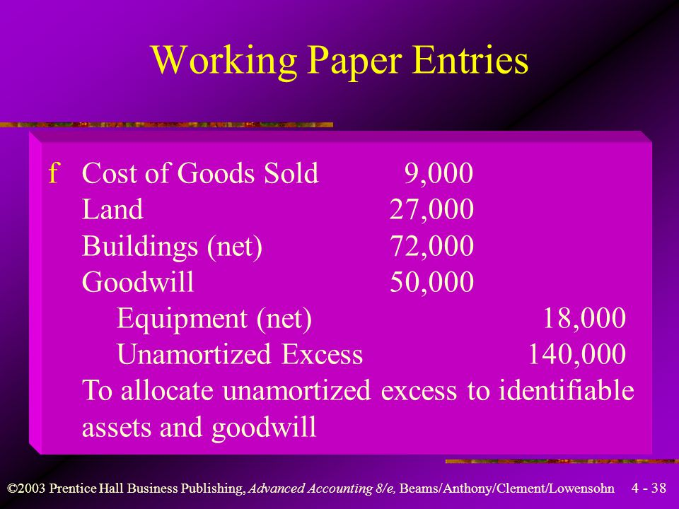 4 - 38 ©2003 Prentice Hall Business Publishing, Advanced Accounting 8/e, Beams/Anthony/Clement/Lowensohn fCost of Goods Sold 9,000 Land27,000 Building