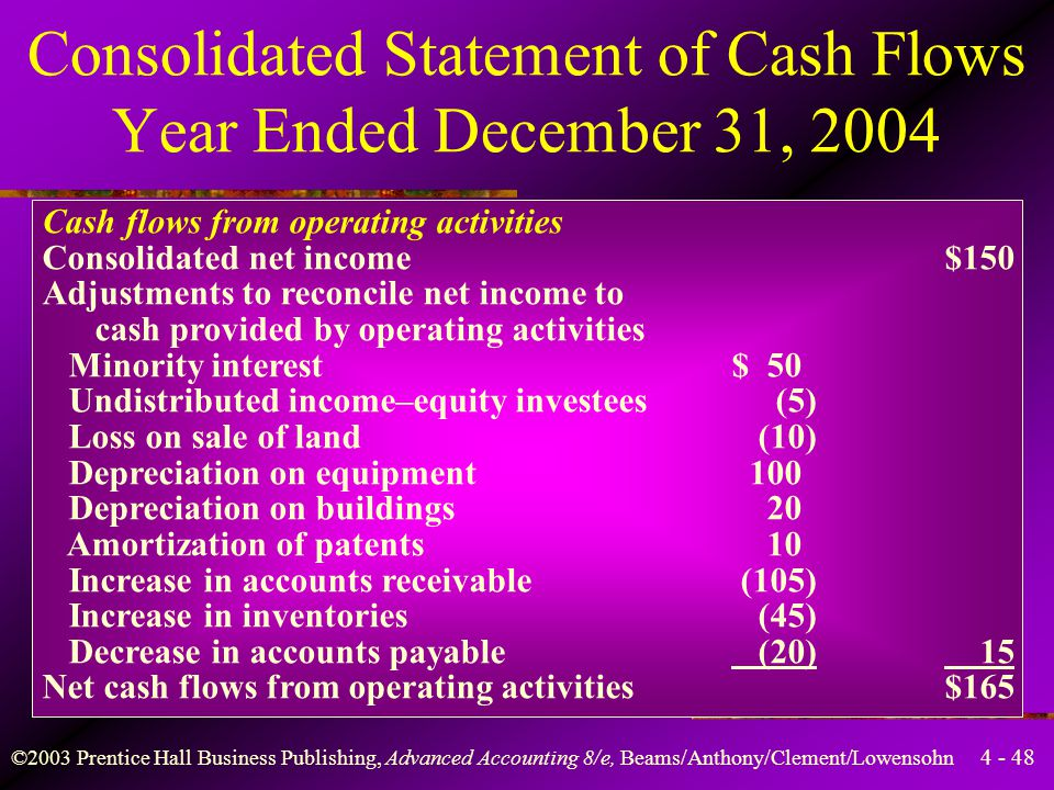 4 - 48 ©2003 Prentice Hall Business Publishing, Advanced Accounting 8/e, Beams/Anthony/Clement/Lowensohn Consolidated Statement of Cash Flows Year End