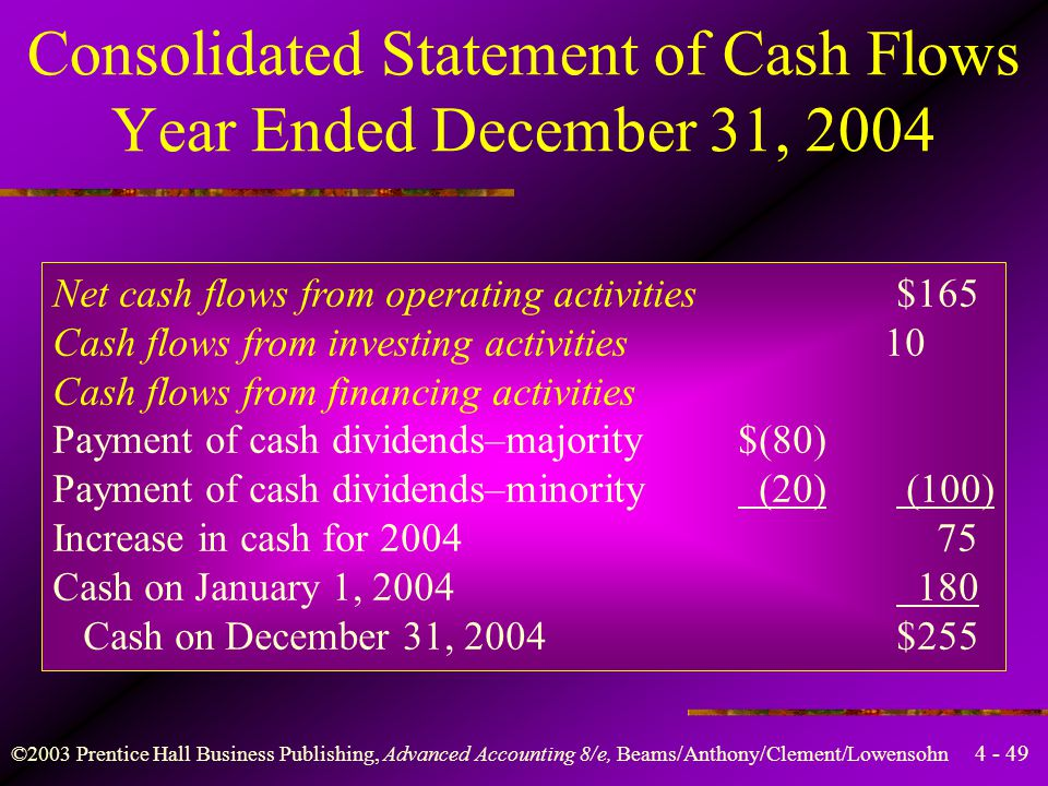 4 - 49 ©2003 Prentice Hall Business Publishing, Advanced Accounting 8/e, Beams/Anthony/Clement/Lowensohn Consolidated Statement of Cash Flows Year End