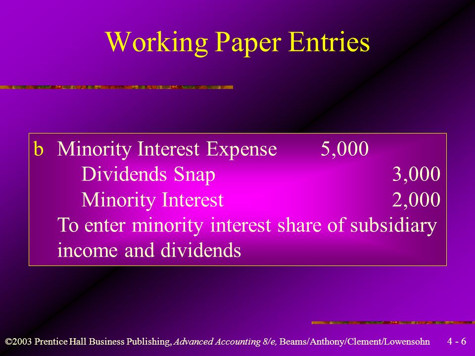 4 - 6 ©2003 Prentice Hall Business Publishing, Advanced Accounting 8/e, Beams/Anthony/Clement/Lowensohn Working Paper Entries bMinority Interest Expen