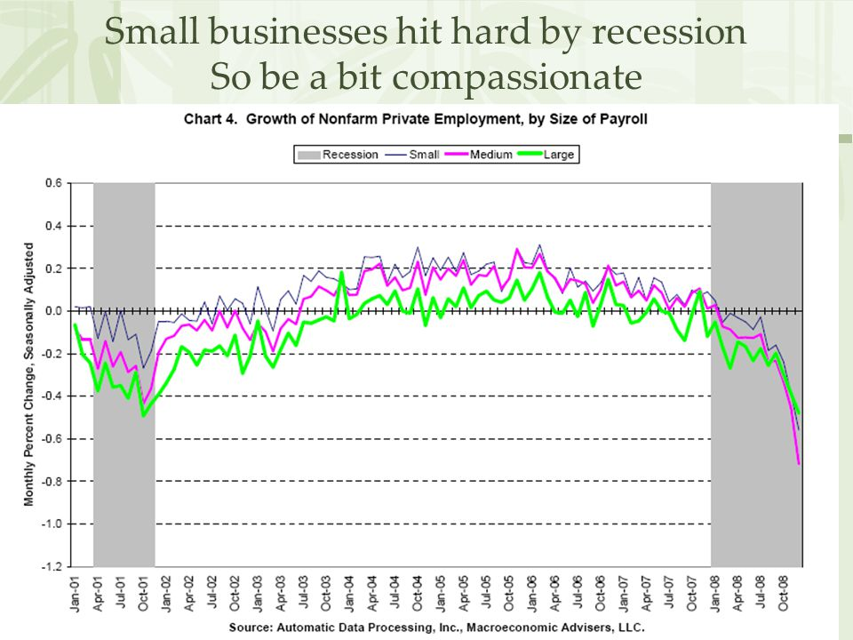 Small businesses hit hard by recession So be a bit compassionate