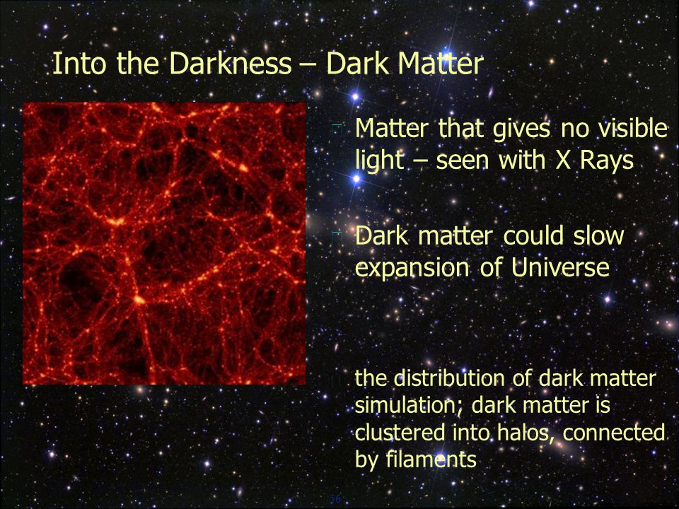 56 Into the Darkness – Dark Matter  Matter that gives no visible light – seen with X Rays  Dark matter could slow expansion of Universe  the distribution of dark matter simulation; dark matter is clustered into halos, connected by filaments