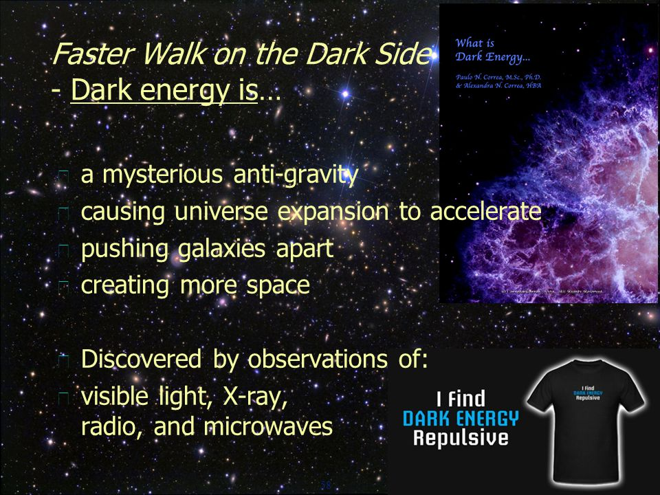 58 Faster Walk on the Dark Side - Dark energy is…  a mysterious anti-gravity  causing universe expansion to accelerate  pushing galaxies apart  creating more space  Discovered by observations of:  visible light, X-ray, radio, and microwaves
