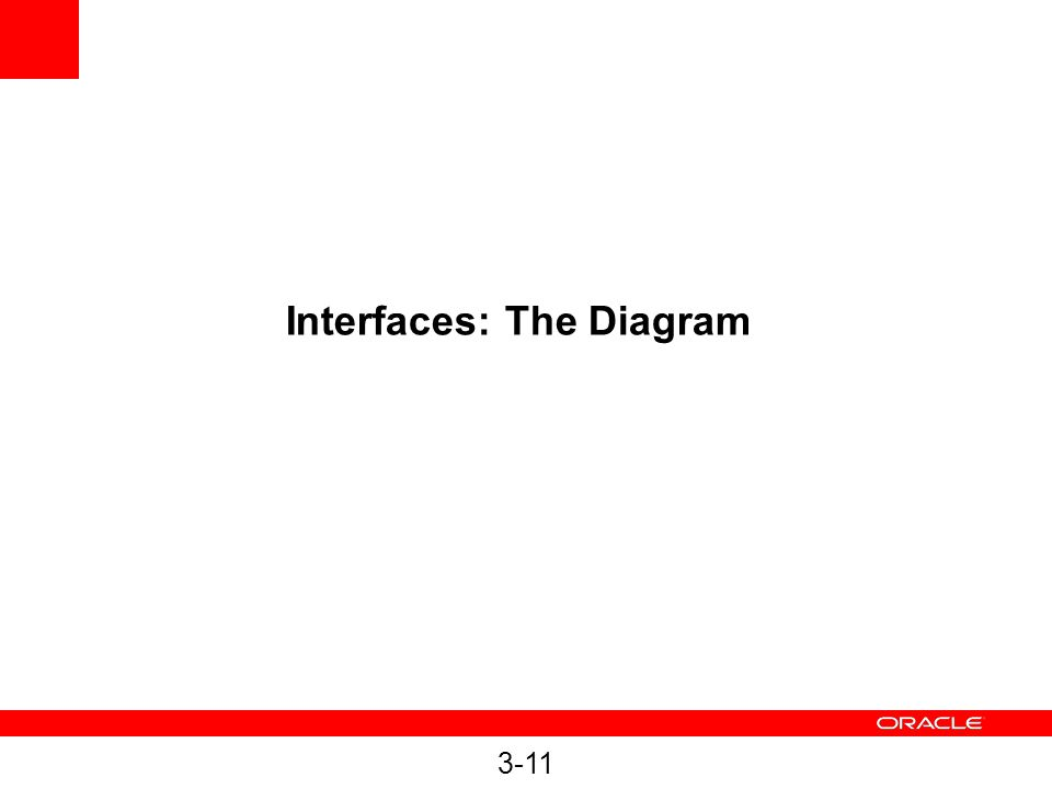 3-11 Interfaces: The Diagram