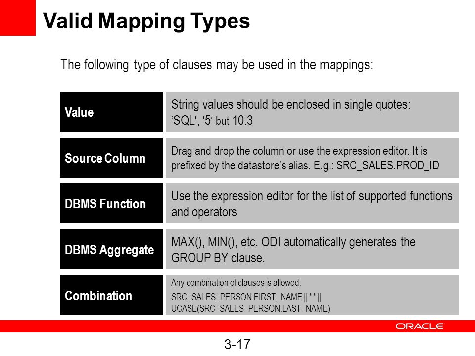3-17 Valid Mapping Types The following type of clauses may be used in the mappings: Value Source Column DBMS Function DBMS Aggregate Combination String values should be enclosed in single quotes: ' SQL , 5 ' but 10.3 Drag and drop the column or use the expression editor.