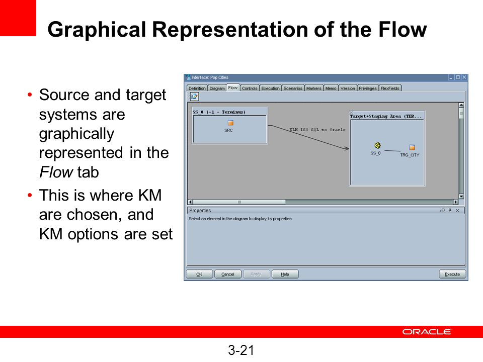 3-21 Graphical Representation of the Flow Source and target systems are graphically represented in the Flow tab This is where KM are chosen, and KM options are set