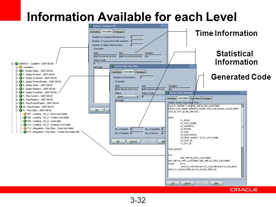 3-32 Information Available for each Level Time Information Statistical Information Generated Code