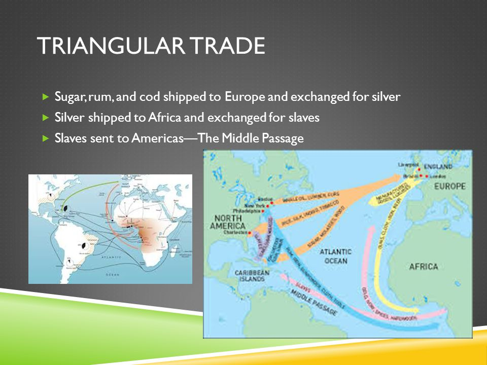 TRIANGULAR TRADE  Sugar, rum, and cod shipped to Europe and exchanged for silver  Silver shipped to Africa and exchanged for slaves  Slaves sent to