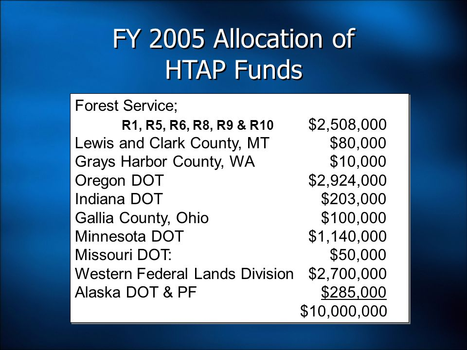 Forest Service; R1, R5, R6, R8, R9 & R10 $2,508,000 Lewis and Clark County, MT $80,000 Grays Harbor County, WA $10,000 Oregon DOT$2,924,000 Indiana DOT $203,000 Gallia County, Ohio $100,000 Minnesota DOT $1,140,000 Missouri DOT: $50,000 Western Federal Lands Division$2,700,000 Alaska DOT & PF $285,000 $10,000,000 Forest Service; R1, R5, R6, R8, R9 & R10 $2,508,000 Lewis and Clark County, MT $80,000 Grays Harbor County, WA $10,000 Oregon DOT$2,924,000 Indiana DOT $203,000 Gallia County, Ohio $100,000 Minnesota DOT $1,140,000 Missouri DOT: $50,000 Western Federal Lands Division$2,700,000 Alaska DOT & PF $285,000 $10,000,000 FY 2005 Allocation of HTAP Funds