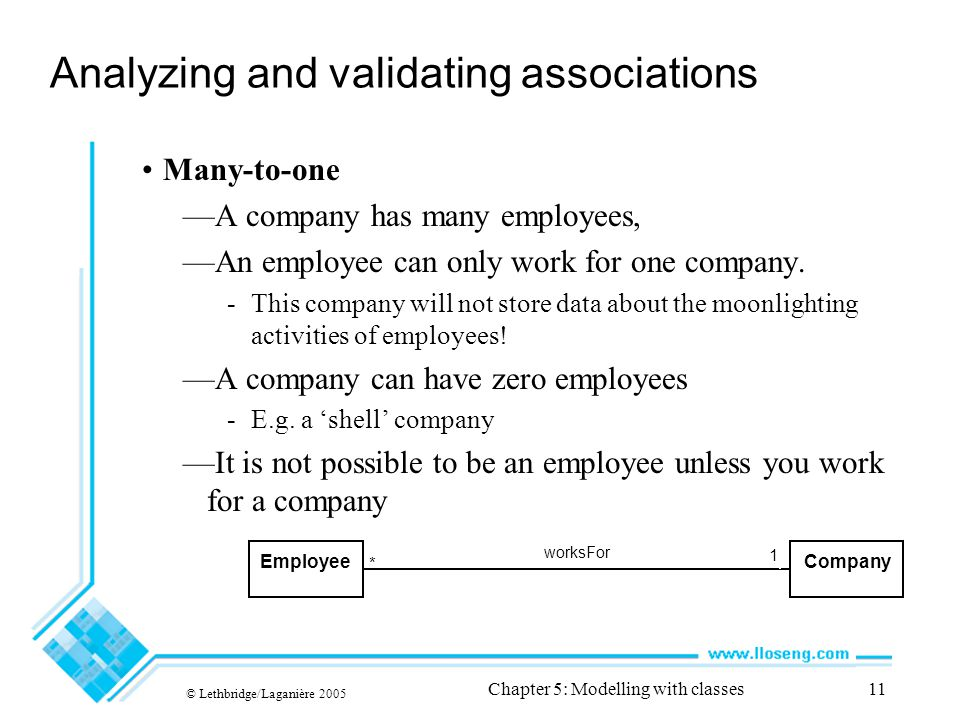 © Lethbridge/Laganière 2005 Chapter 5: Modelling with classes11 Analyzing and validating associations Many-to-one —A company has many employees, —An employee can only work for one company.
