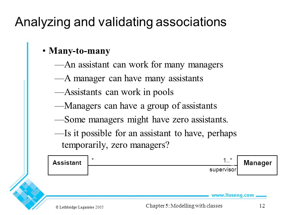 © Lethbridge/Laganière 2005 Chapter 5: Modelling with classes12 Analyzing and validating associations Many-to-many —An assistant can work for many managers —A manager can have many assistants —Assistants can work in pools —Managers can have a group of assistants —Some managers might have zero assistants.