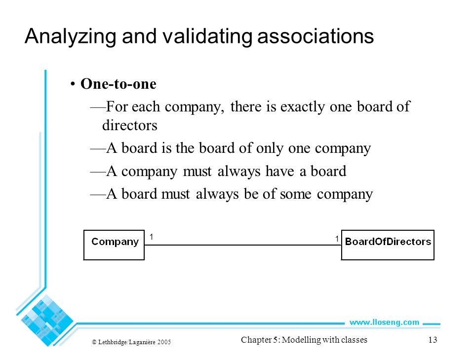 © Lethbridge/Laganière 2005 Chapter 5: Modelling with classes13 Analyzing and validating associations One-to-one —For each company, there is exactly one board of directors —A board is the board of only one company —A company must always have a board —A board must always be of some company 1 1