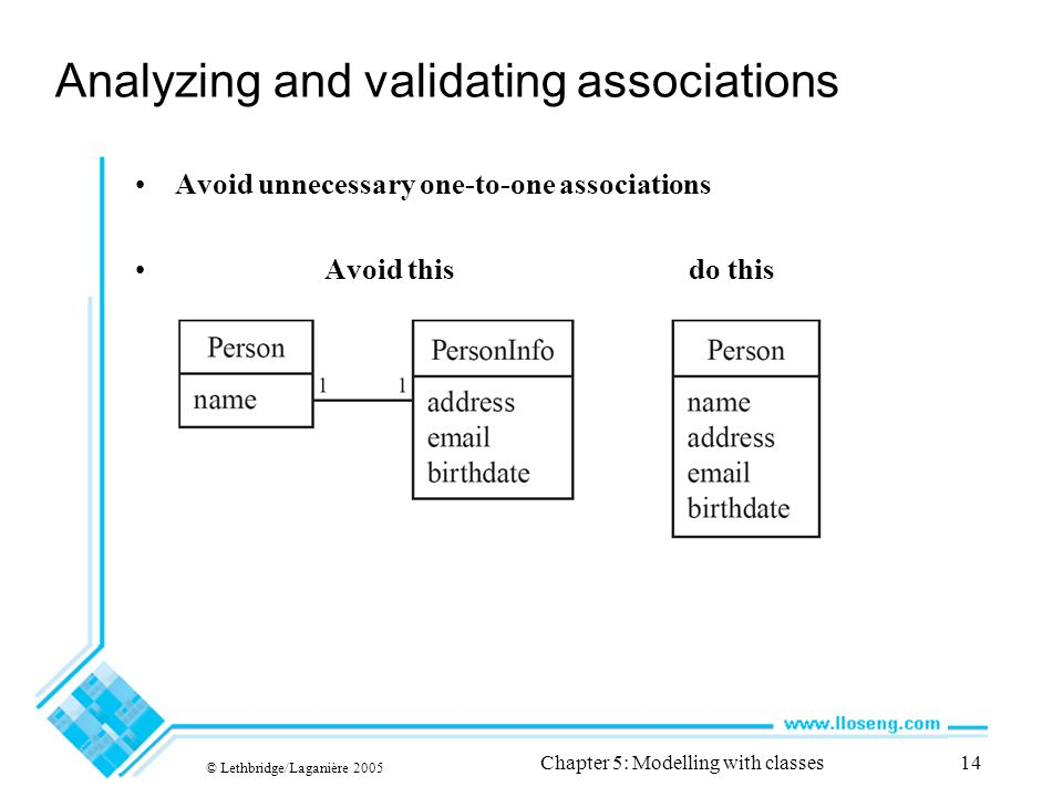 © Lethbridge/Laganière 2005 Chapter 5: Modelling with classes14 Analyzing and validating associations Avoid unnecessary one-to-one associations Avoid this do this