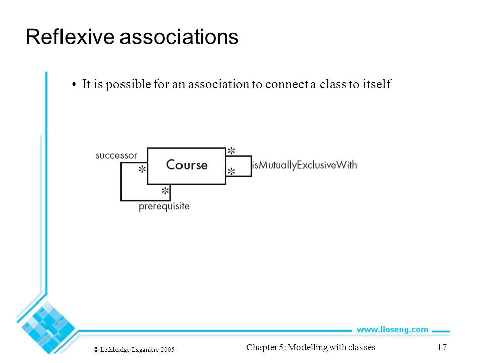 © Lethbridge/Laganière 2005 Chapter 5: Modelling with classes17 Reflexive associations It is possible for an association to connect a class to itself