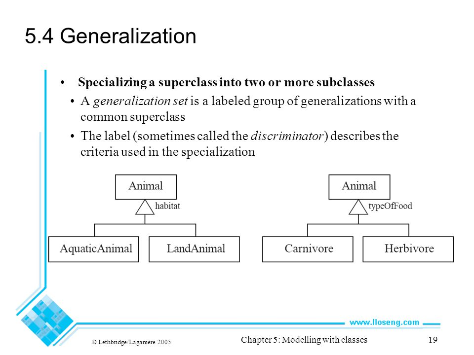 © Lethbridge/Laganière 2005 Chapter 5: Modelling with classes19 5.4 Generalization Specializing a superclass into two or more subclasses A generalizat