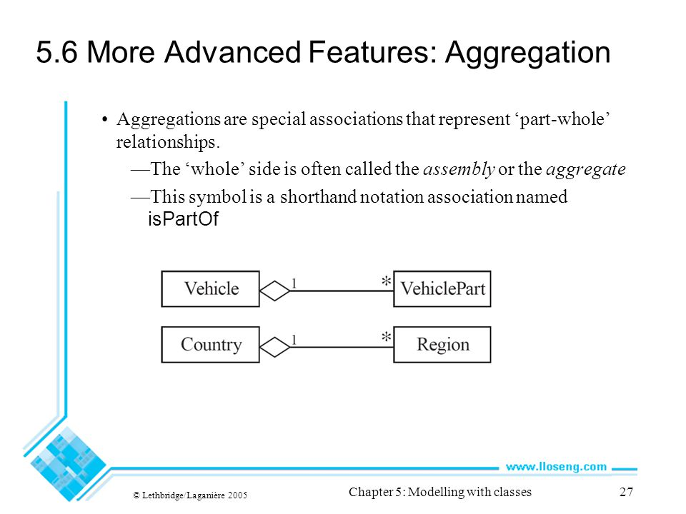 © Lethbridge/Laganière 2005 Chapter 5: Modelling with classes27 5.6 More Advanced Features: Aggregation Aggregations are special associations that represent 'part-whole' relationships.