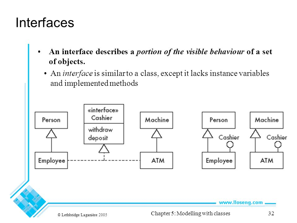 © Lethbridge/Laganière 2005 Chapter 5: Modelling with classes32 Interfaces An interface describes a portion of the visible behaviour of a set of objec