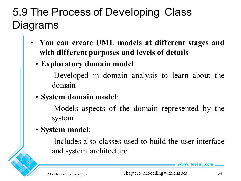© Lethbridge/Laganière 2005 Chapter 5: Modelling with classes34 5.9 The Process of Developing Class Diagrams You can create UML models at different st