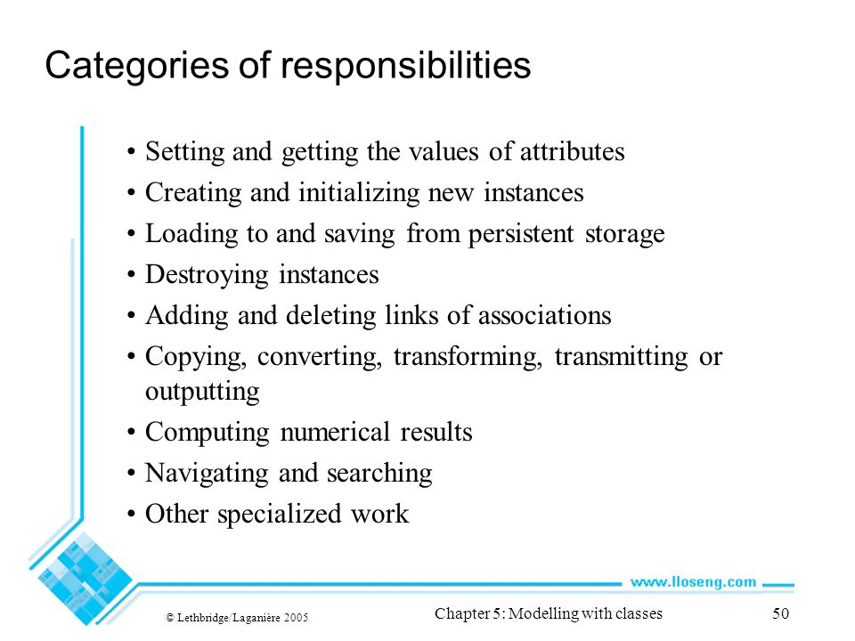 © Lethbridge/Laganière 2005 Chapter 5: Modelling with classes50 Categories of responsibilities Setting and getting the values of attributes Creating a
