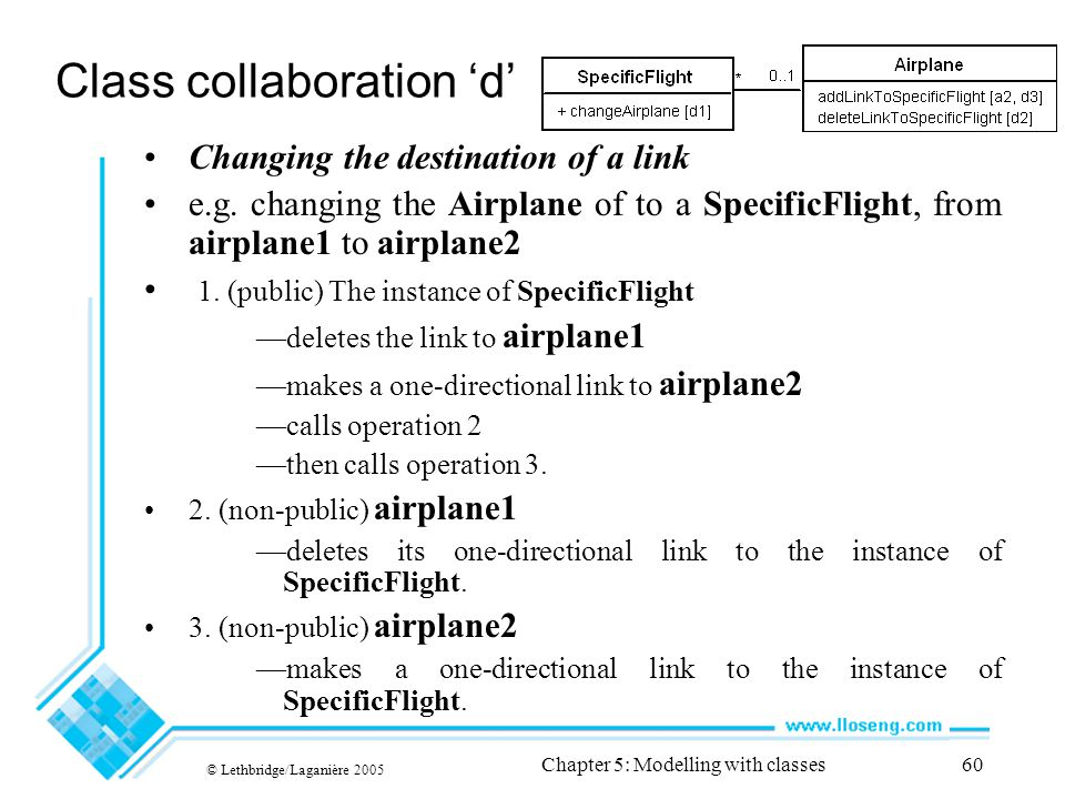 © Lethbridge/Laganière 2005 Chapter 5: Modelling with classes60 Class collaboration 'd' Changing the destination of a link e.g. changing the Airplane