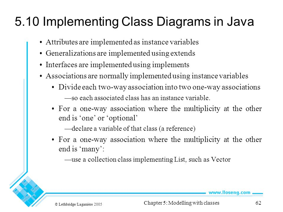 © Lethbridge/Laganière 2005 Chapter 5: Modelling with classes62 5.10 Implementing Class Diagrams in Java Attributes are implemented as instance variables Generalizations are implemented using extends Interfaces are implemented using implements Associations are normally implemented using instance variables Divide each two-way association into two one-way associations —so each associated class has an instance variable.