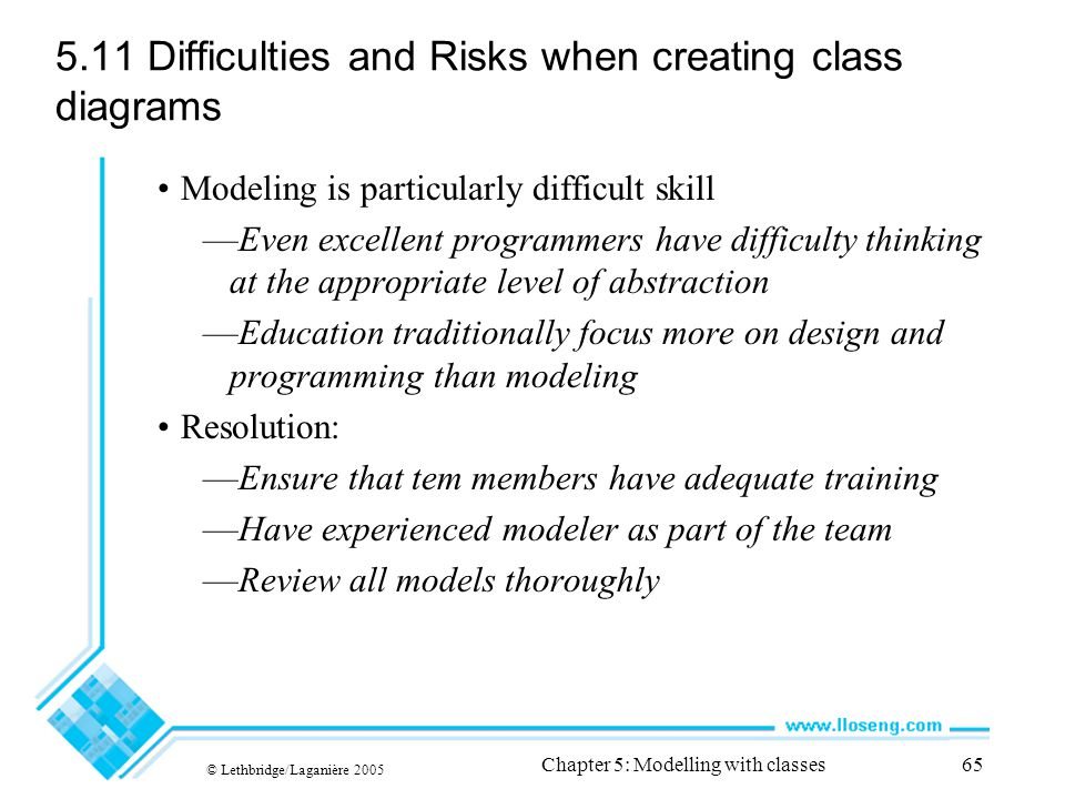 © Lethbridge/Laganière 2005 Chapter 5: Modelling with classes65 5.11 Difficulties and Risks when creating class diagrams Modeling is particularly difficult skill —Even excellent programmers have difficulty thinking at the appropriate level of abstraction —Education traditionally focus more on design and programming than modeling Resolution: —Ensure that tem members have adequate training —Have experienced modeler as part of the team —Review all models thoroughly