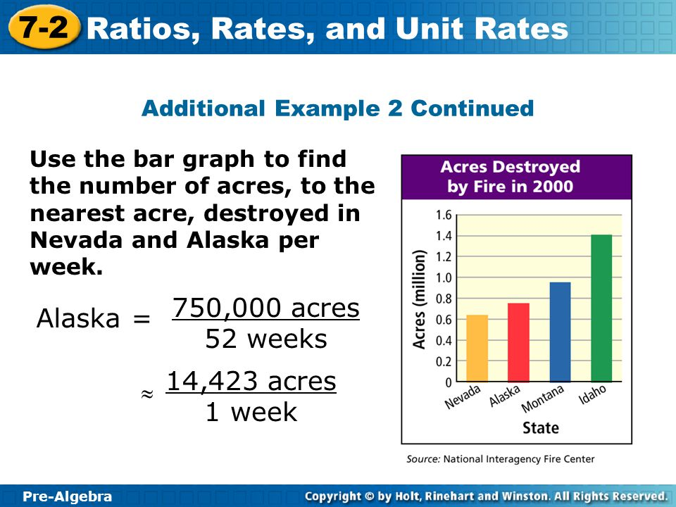 Pre-Algebra 7-2 Ratios, Rates, and Unit Rates Additional Example 2 Continued Use the bar graph to find the number of acres, to the nearest acre, destr