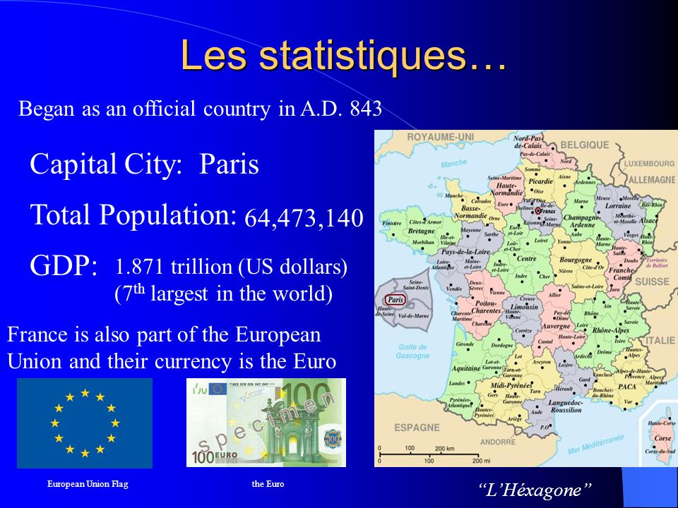 Les statistiques… Capital City: Total Population: 64,473,140 Paris GDP: 1.871 trillion (US dollars) (7 th largest in the world) France is also part of the European Union and their currency is the Euro European Union Flag the Euro L'Héxagone Began as an official country in A.D.