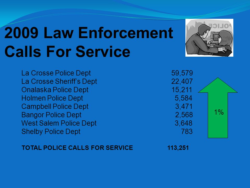 Law Enforcement Calls For Service – 15-year History The above chart reflects one count per agency per call