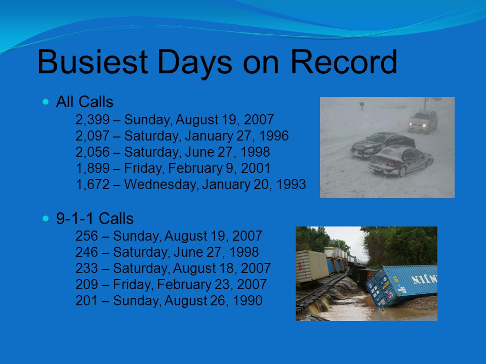 Busiest Days on Record All Calls 2,399 – Sunday, August 19, 2007 2,097 – Saturday, January 27, 1996 2,056 – Saturday, June 27, 1998 1,899 – Friday, February 9, 2001 1,672 – Wednesday, January 20, 1993 9-1-1 Calls 256 – Sunday, August 19, 2007 246 – Saturday, June 27, 1998 233 – Saturday, August 18, 2007 209 – Friday, February 23, 2007 201 – Sunday, August 26, 1990