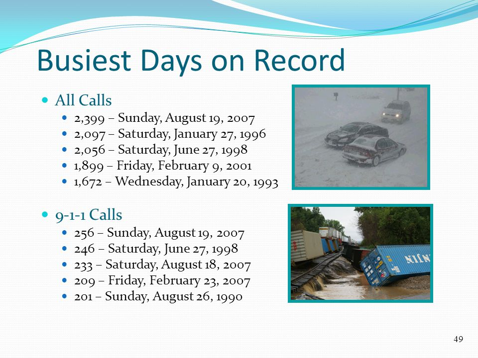 Busiest Days on Record All Calls 2,399 – Sunday, August 19, 2007 2,097 – Saturday, January 27, 1996 2,056 – Saturday, June 27, 1998 1,899 – Friday, February 9, 2001 1,672 – Wednesday, January 20, 1993 9-1-1 Calls 256 – Sunday, August 19, 2007 246 – Saturday, June 27, 1998 233 – Saturday, August 18, 2007 209 – Friday, February 23, 2007 201 – Sunday, August 26, 1990 49