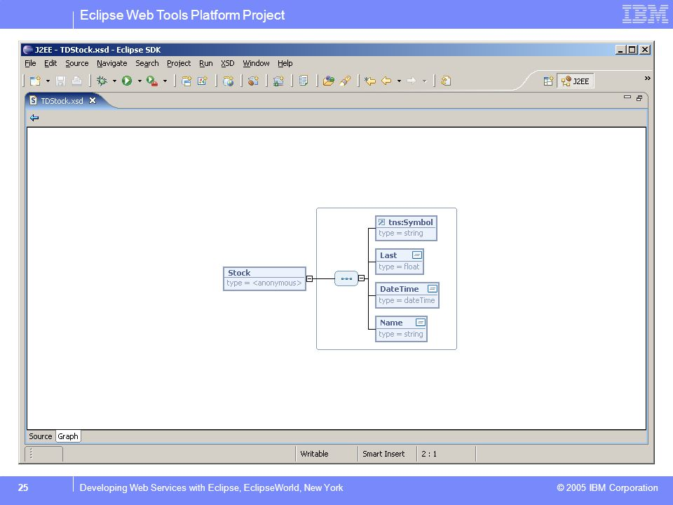 Eclipse Web Tools Platform Project © 2005 IBM Corporation 25Developing Web Services with Eclipse, EclipseWorld, New York