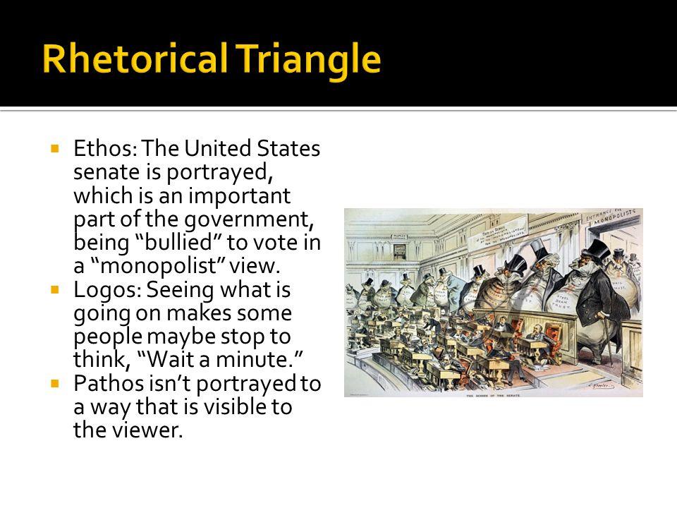 Sources: Brinkley, Alan, American History.New York, New York: McGraw-Hill, 2007.