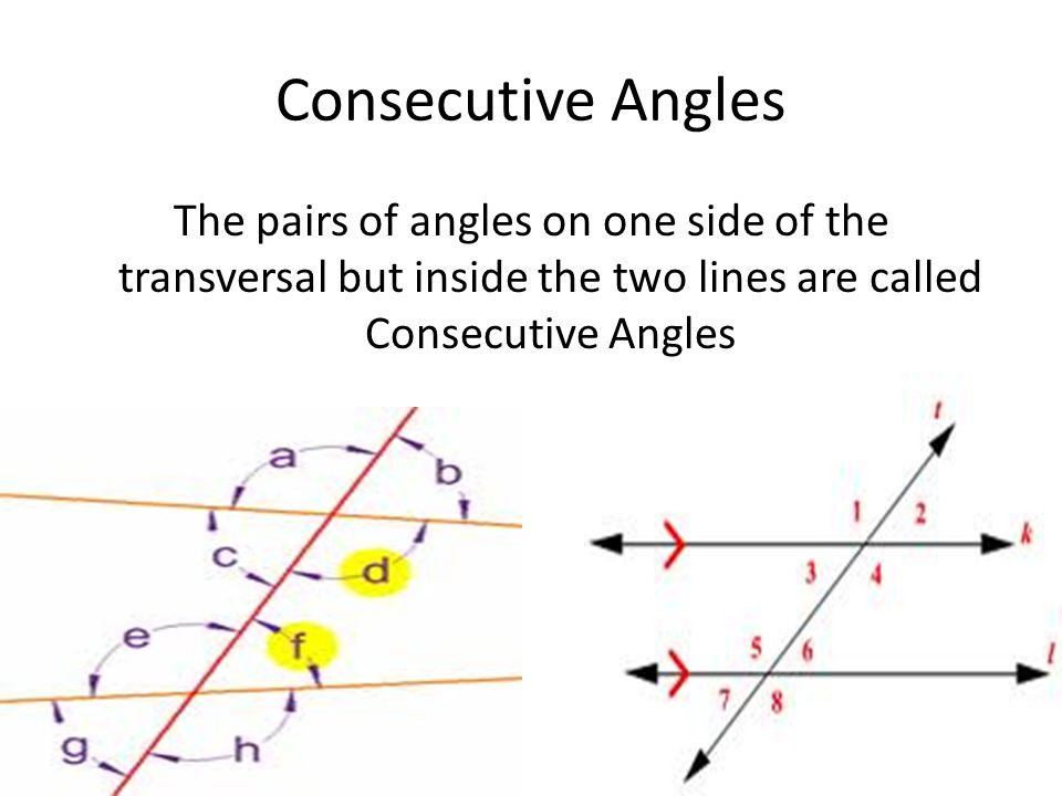 Consecutive Angles The pairs of angles on one side of the transversal but inside the two lines are called Consecutive Angles