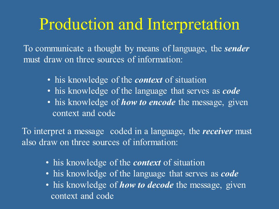 Production and Interpretation To communicate a thought by means of language, the sender must draw on three sources of information: his knowledge of the context of situation his knowledge of the language that serves as code his knowledge of how to encode the message, given context and code To interpret a message coded in a language, the receiver must also draw on three sources of information: his knowledge of the context of situation his knowledge of the language that serves as code his knowledge of how to decode the message, given context and code
