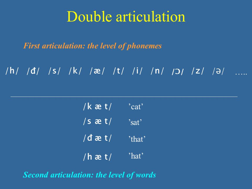 Double articulation /đ æt/ /sæt/ /k æt/ /hæt/ 'cat' 'sat' 'that' 'hat' First articulation: the level of phonemes Second articulation: the level of words /t//k//h//i//æ//n/ /Ɔ/ /s//z//đ/ …..