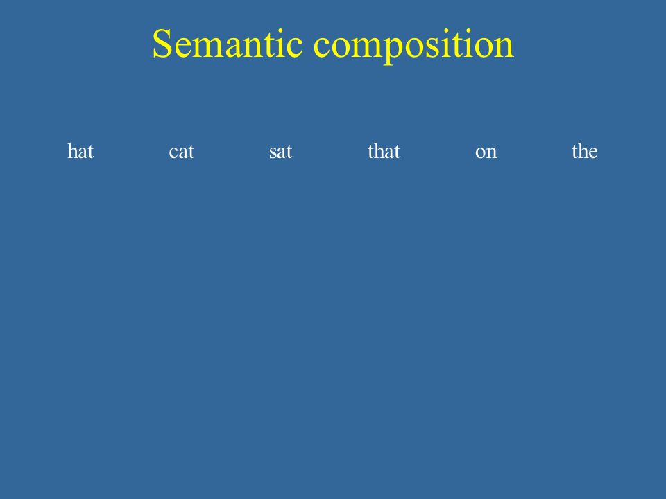 Semantic composition hatcatsatthatonthe