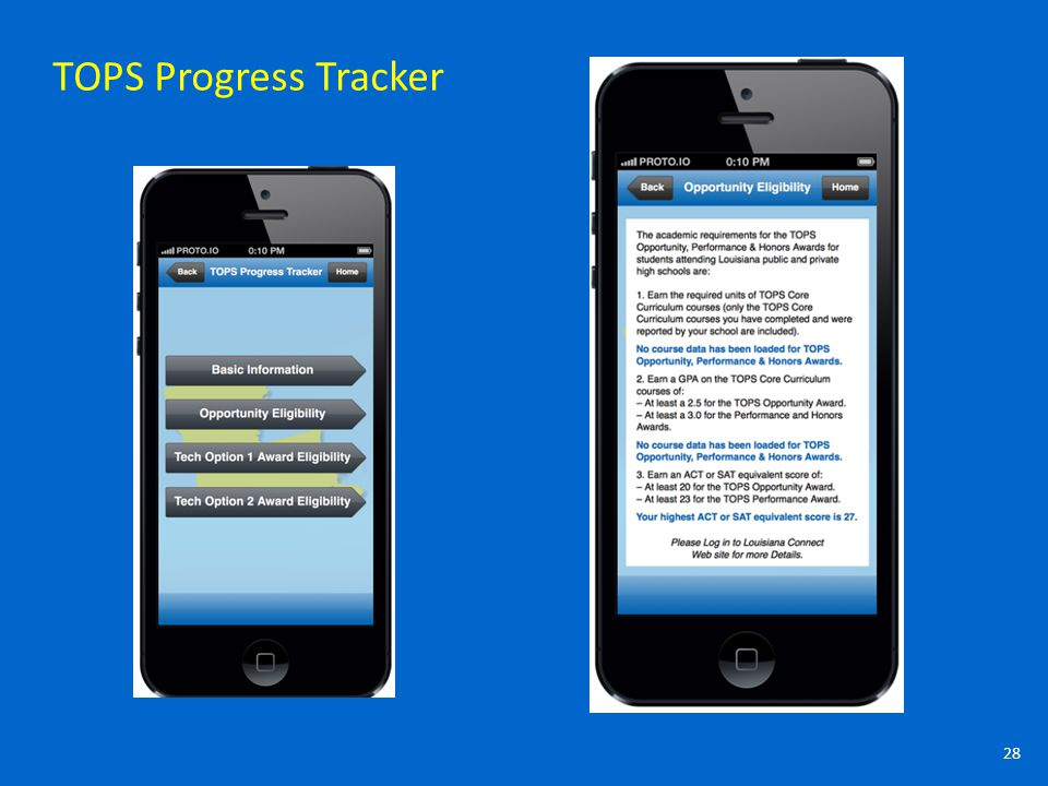 28 TOPS Progress Tracker
