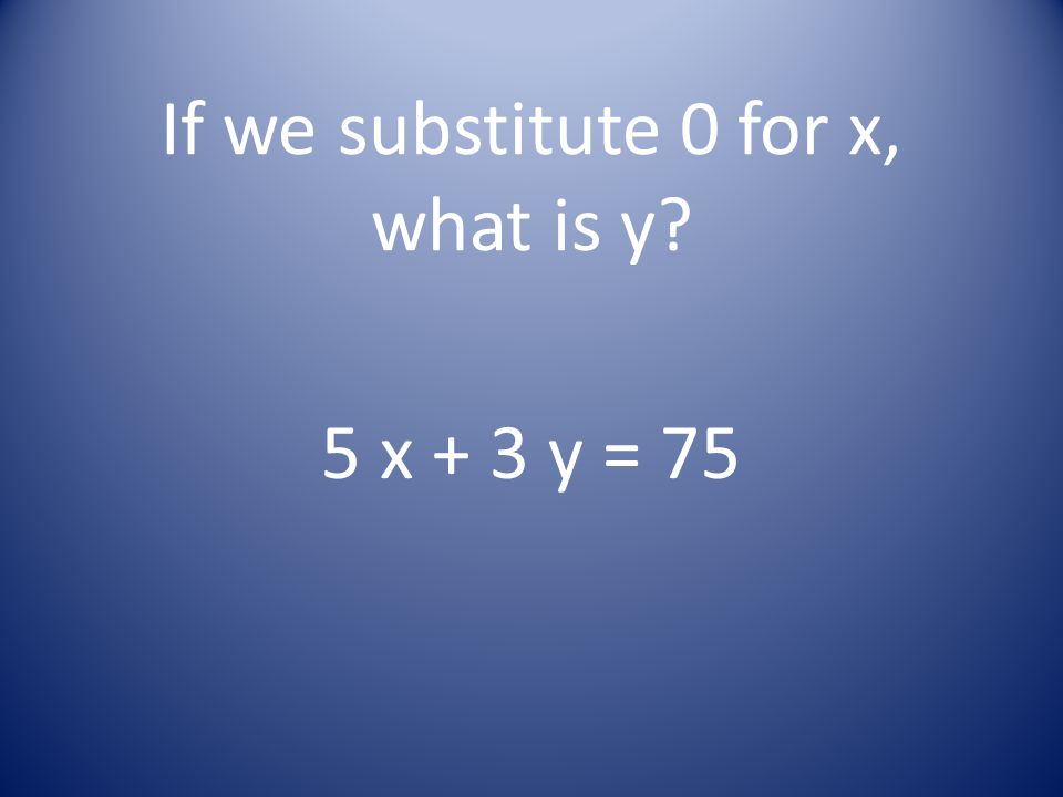 If we substitute 0 for x, what is y? 5 x + 3 y = 75